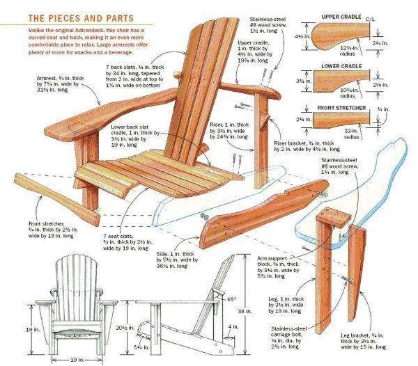 wood furniture plan