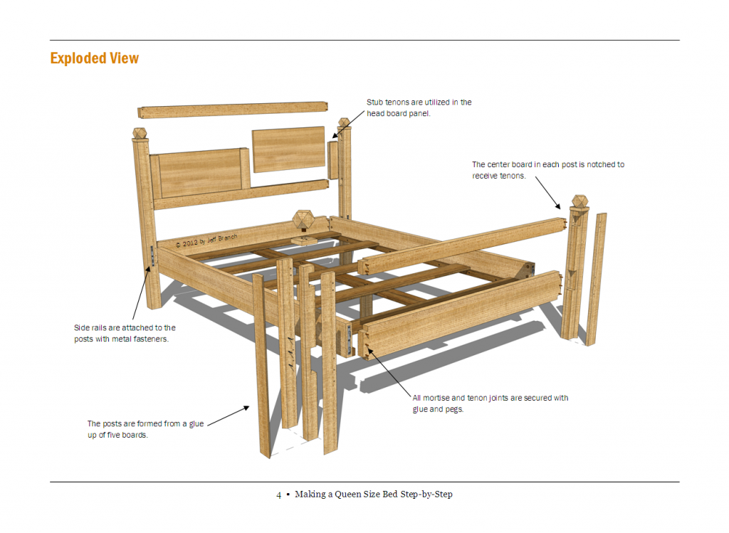 simple woodworking plans